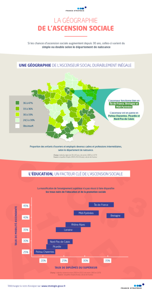 4804894_6_f9bf_infographie-france-strategie_37663660aed7a5a02866b1ee24851447